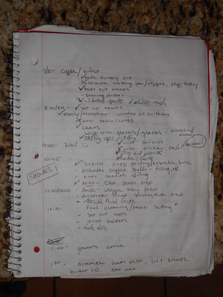 Organizational notes from Thanksgiving 2012